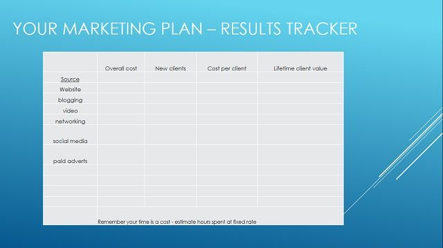 marketing-plan-results-tracker-for-small-business
