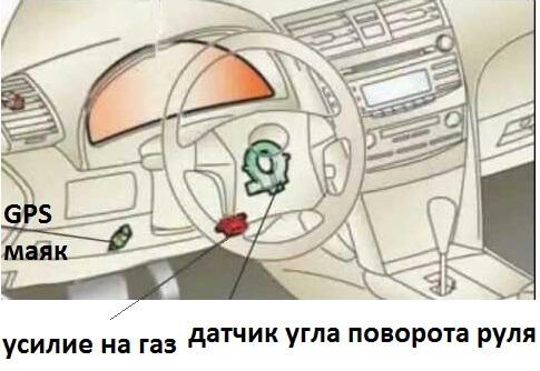 Яндекс-Такси штрафы