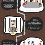 Infographic: a short history of tax havens