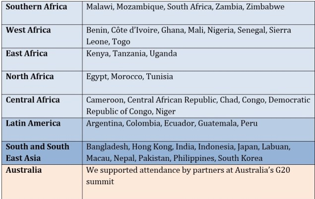 Countries where TJN's partners have received support under the Mobilising for Tax Justice programme