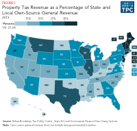 How do state and local property taxes work?