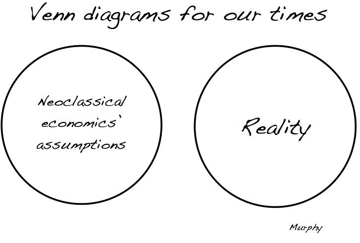 The Assumptions Of Classical Macroeconomics