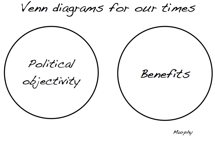 Venn diagrams for our times: benefits