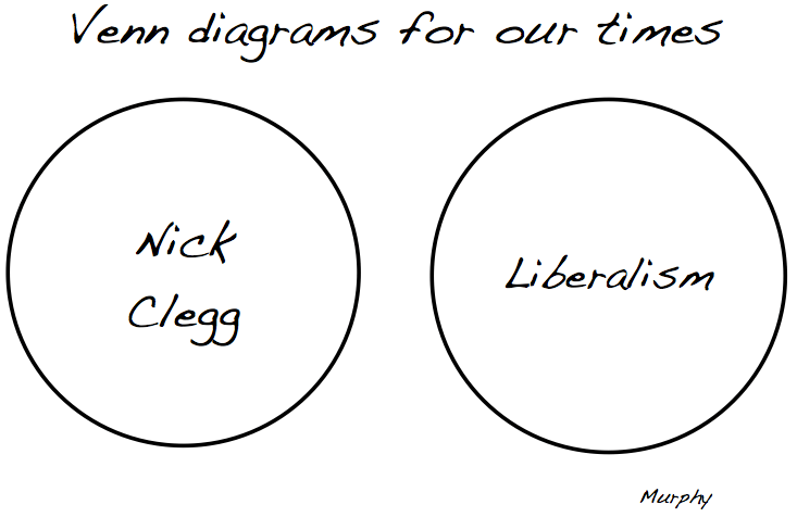 Venn diagrams for our times: Nick Clegg