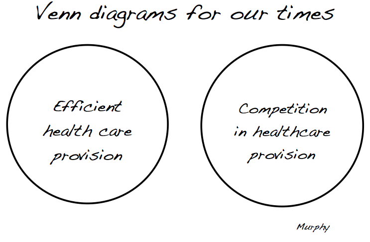 Venn diagrams for our times: efficient healthcare provision