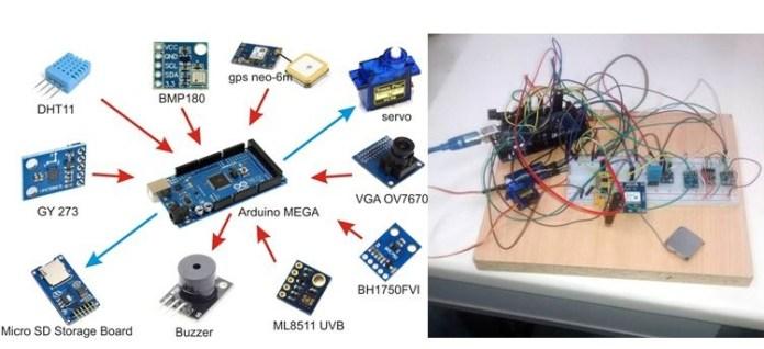Σχεδιάγραμμα και λειτουργικό προσχέδιο του CanSat της ομάδας x-alon