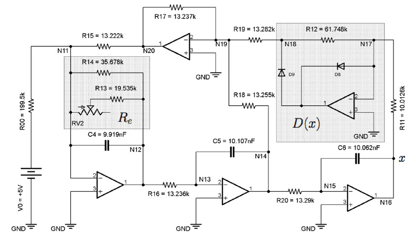 Investigations in Chaotic Circuits and Data Encryption