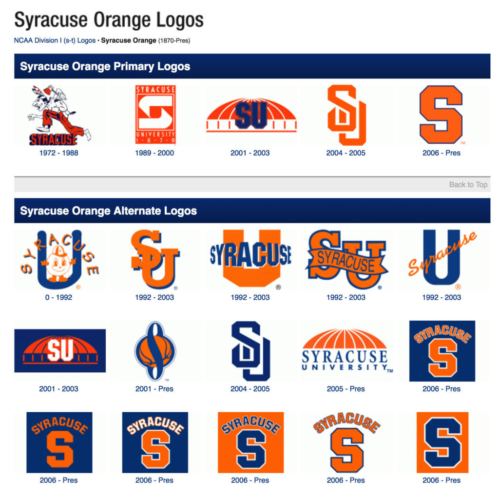 Identity Crisis Website Design Ct Taylor Design Graphic Design