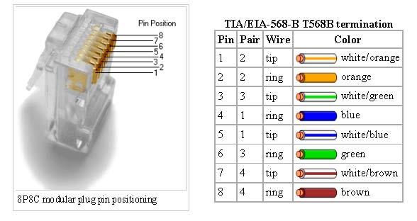Poe Ip Camera Wiring Diagram Tayloredge Interfaces