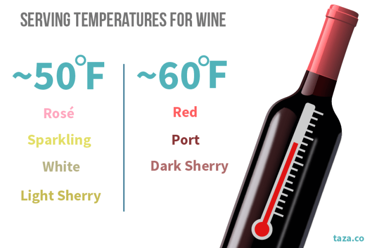 right temperature for wine red white sherry port rose