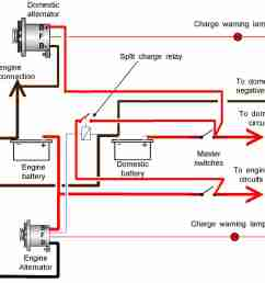 alternator wiring circuit diagram wiring diagrams oil pump wiring diagram car alternator wiring diagram pdf [ 1840 x 1542 Pixel ]