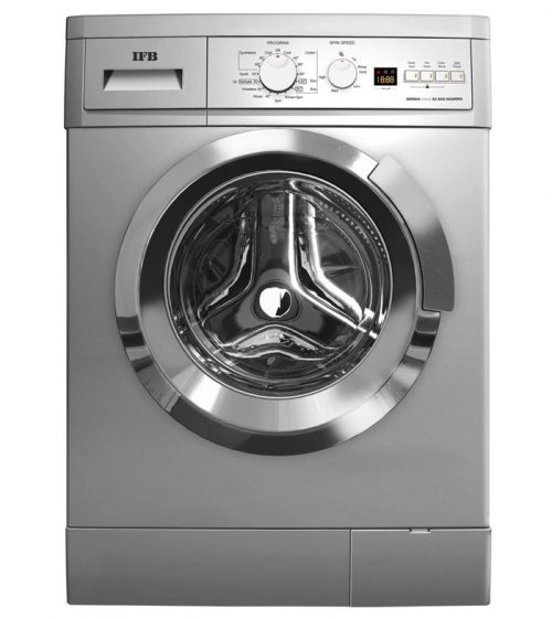 how does a washing machine work