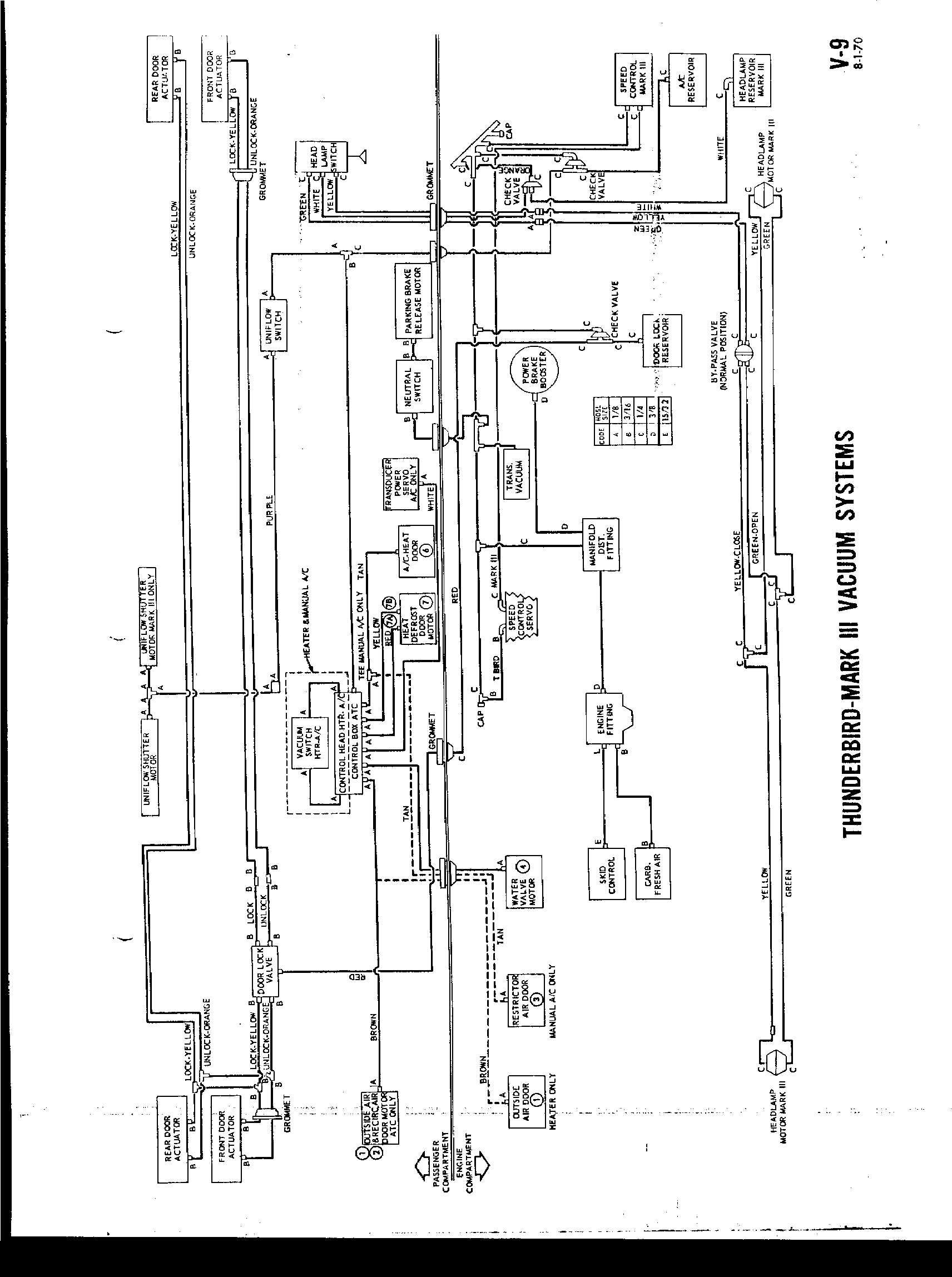 1961 Ford Galaxie Fuse Box. Ford. Auto Fuse Box Diagram