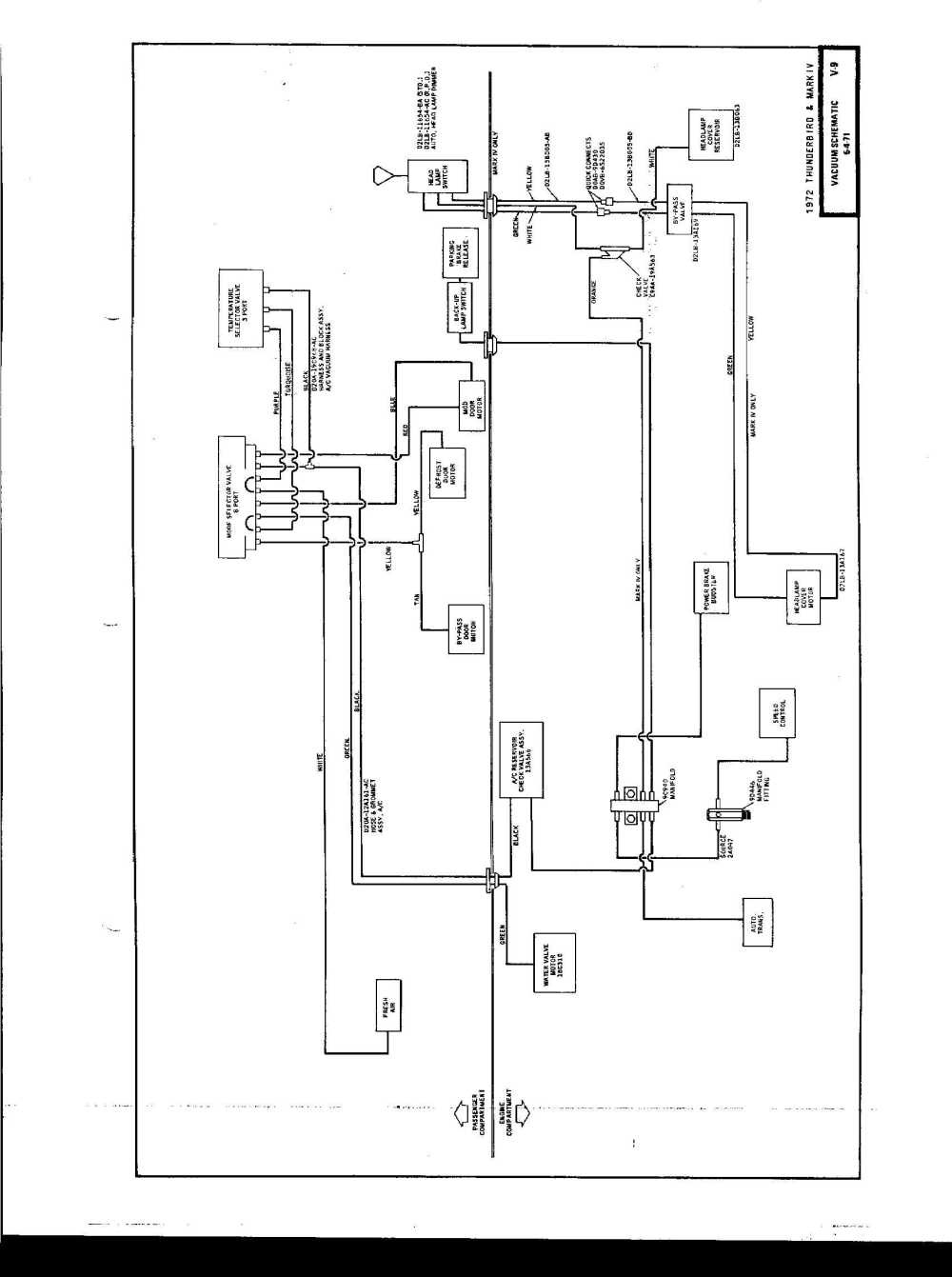 medium resolution of 1965 thunderbird vacuum diagrams wiring diagram sort 1965 thunderbird engine diagram