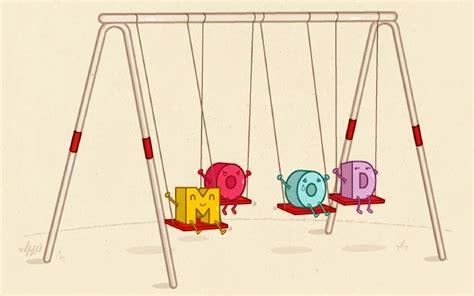 Mood Swings with Traumatic Brain Injury TBI