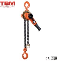 hsh a820 series chain hoist [ 1000 x 1000 Pixel ]