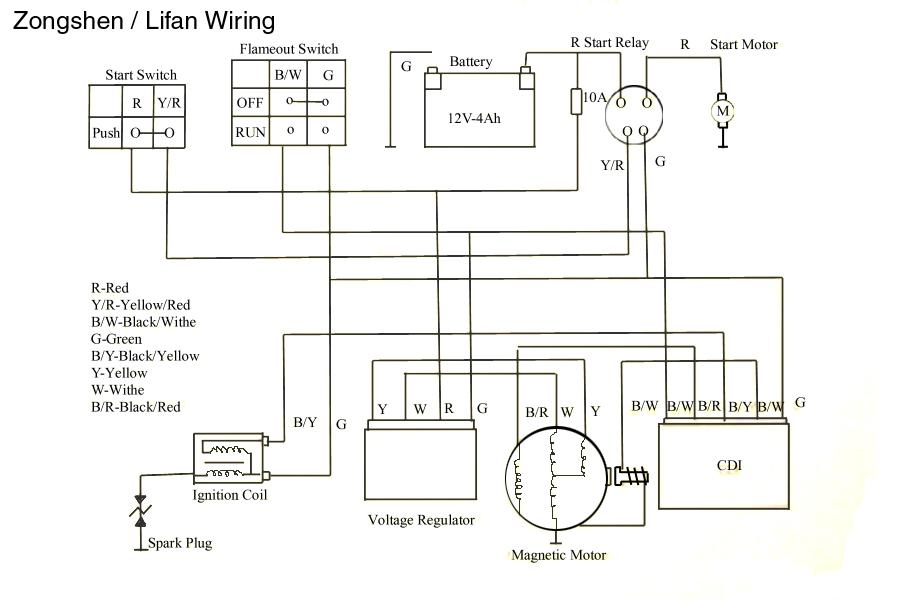 107cc Wiring Diagram Buyang Atv Images Frompo