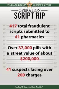 Operation Script Rip | Pinellas County Sheriff | Crime