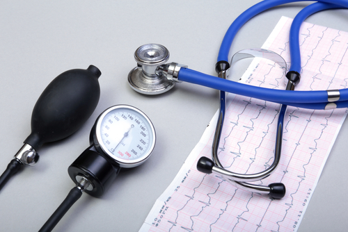 Health Care   Medical Care   Health Insurance