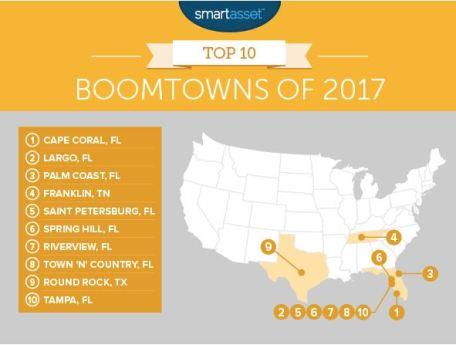 Boomtowns | Largo | Business