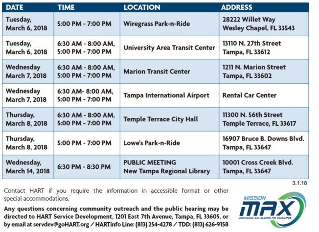 HART CHART   Transportation   Events