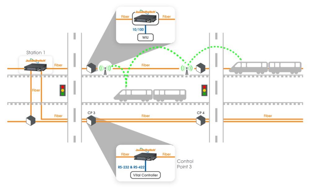 medium resolution of positive train control