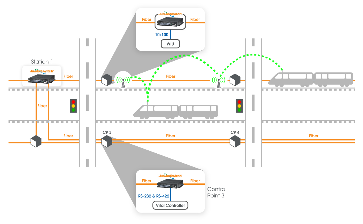 hight resolution of positive train control