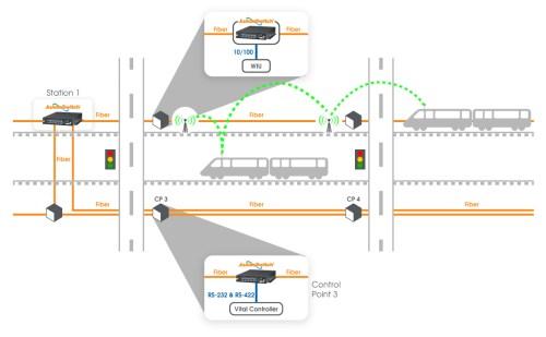 small resolution of positive train control