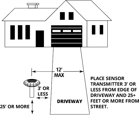 STI-34101 Wireless Driveway Monitor Sensor, Solar-Powered