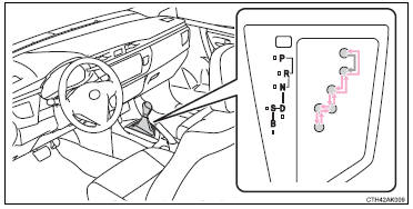Toyota Corolla Owners Manual: Shifting the shift lever