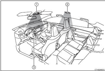 2004 Toyota Camry Interior Lights Not Working