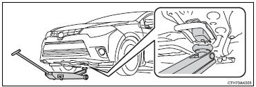 Toyota Corolla Owners Manual: Positioning a floor jack