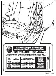 Toyota Corolla Owners Manual: Tire inflation pressure