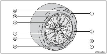 Toyota Corolla Owners Manual: Tire information