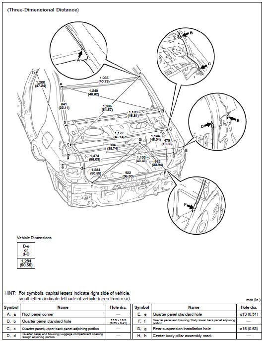 Toyota Corolla Body Repair Manual: Body dimension drawings