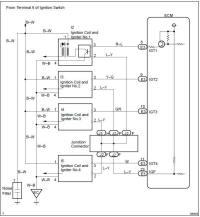 Toyota Corolla Repair Manual: Circuit description ...