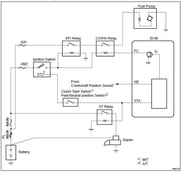 toyota corolla repair manual circuit description  fuel