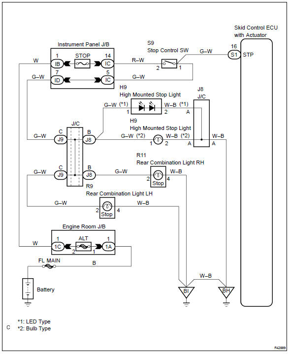 wiring 2 lights to 1 switch diagram nissan sentra toyota corolla repair manual: circuit description - open in stop light ...
