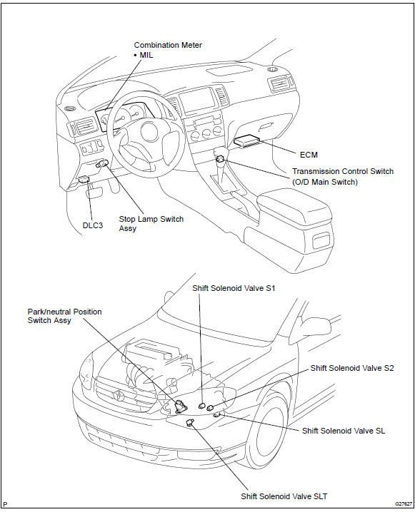 Toyota Corolla Repair Manual: Customer problem analysis