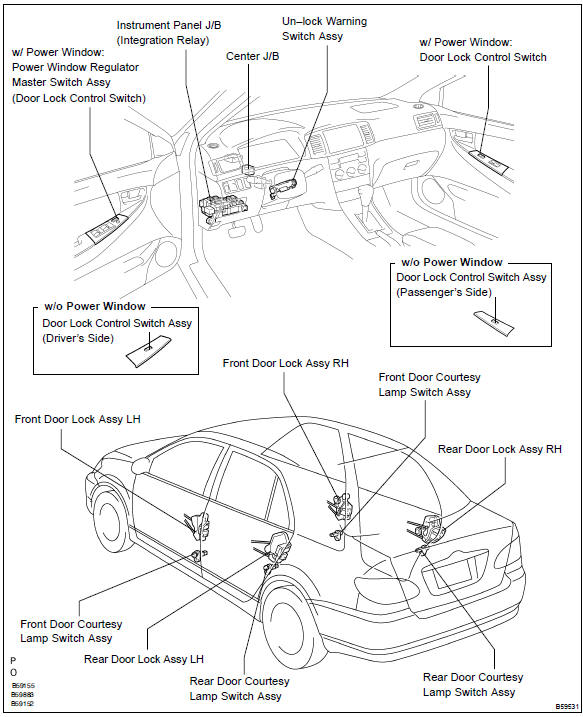 Toyota Corolla Repair Manual: How to proceed with