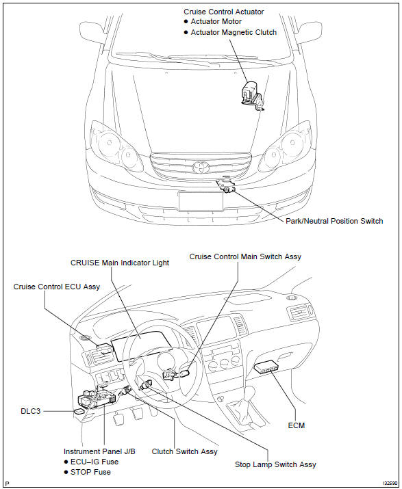 Toyota Corolla Repair Manual: Diagnostic trouble code