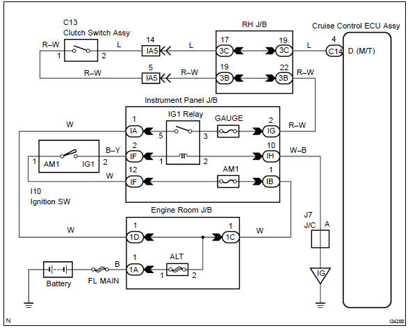 lutron 0 10v dimming wiring diagram 2000 jeep grand cherokee infinity stereo control system lighting panel ...