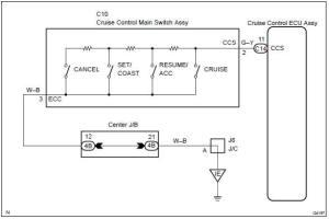Toyota Corolla Repair Manual: Circuit description  Cruise control switch circuit  Cruise