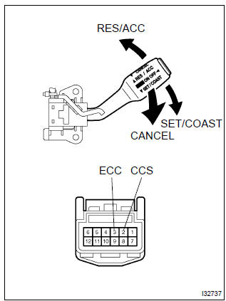 Toyota Turn Signal Connector Fuel Pump Connector Wiring