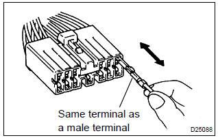 Toyota Corolla Repair Manual: Basic inspection