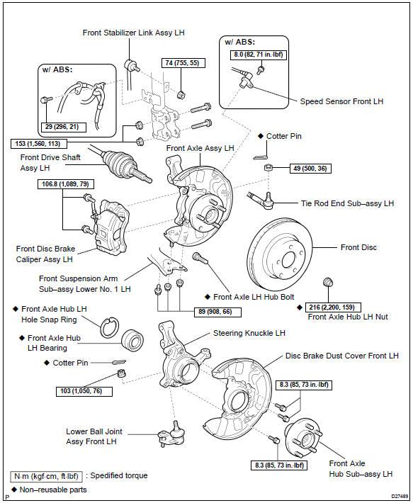Bestseller: Toyota Corolla Repair Manual