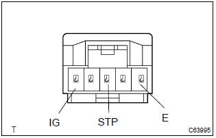Toyota Corolla Repair Manual: Shift lock system (atm