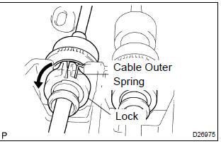 Toyota Corolla Repair Manual: Floor shift cable