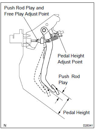 1996 Toyota Corolla Ke Pedal Diagram. Toyota. Auto Parts