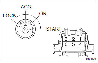 Toyota Corolla Repair Manual: Vehicle control system
